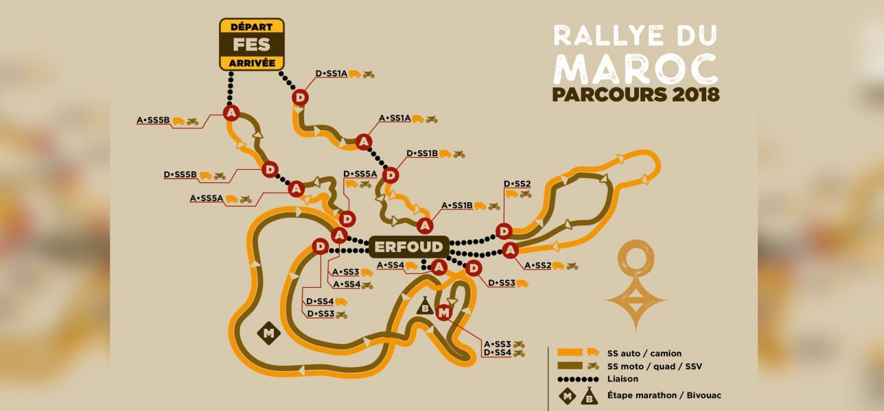 Rallye du Maroc Here We Come